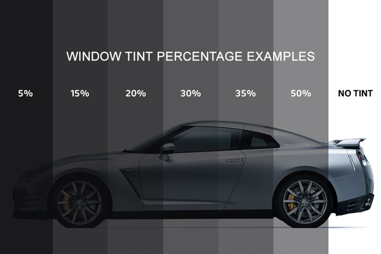 Automotive Window Tinting Morris County, NJ